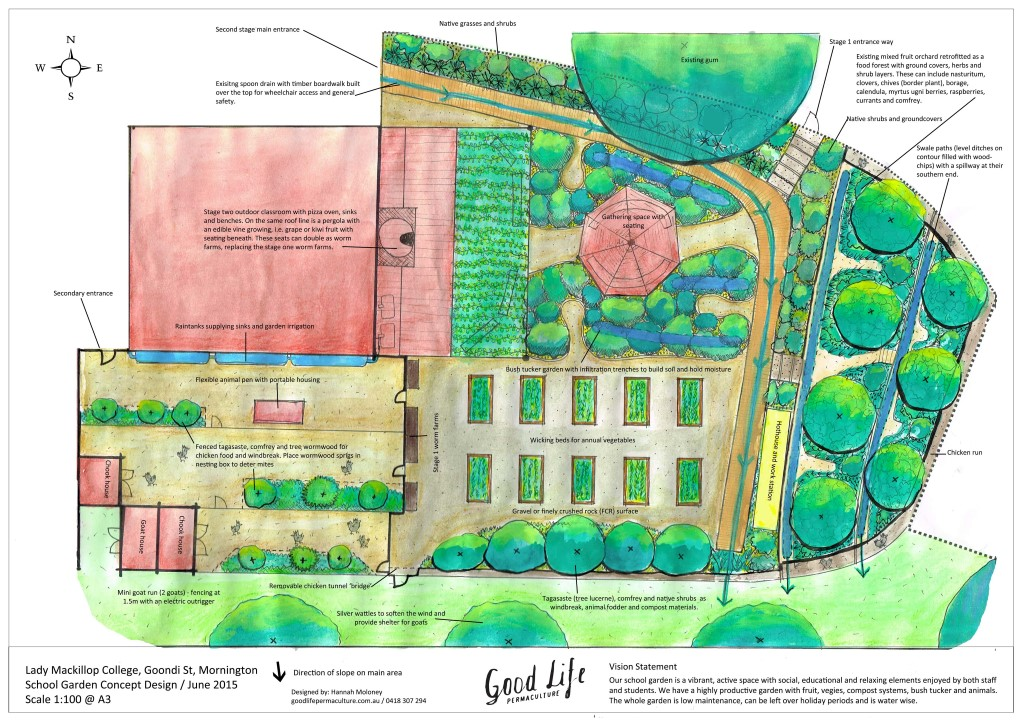 Permaculture Designs | Good Life Permaculture