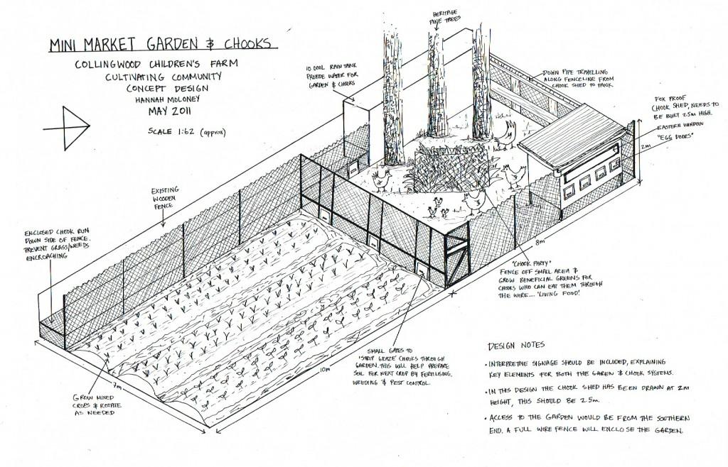 Children's Farm Chook:garden System